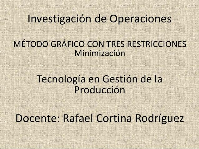 Investigación de Operaciones  MÉTODO GRÁFICO CON TRES RESTRICCIONES  Minimización  Tecnología en Gestión de la  Producción...