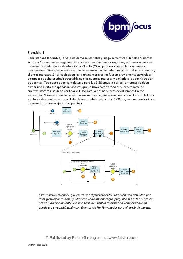 """© BPM Focus 2008 Ejercicio 1 Cada mañana laborable, la base de datos se respalda y luego se verifica si la tabla """"Cuenta..."""