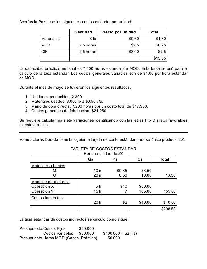 Ejercicios costos estándar