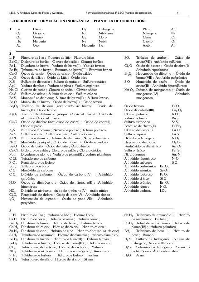 I.E.S. Al-Ándalus. Dpto. de Física y Química. Formulación inorgánica 4º ESO. Plantilla de corrección. - 1 - EJERCICIOS DE ...