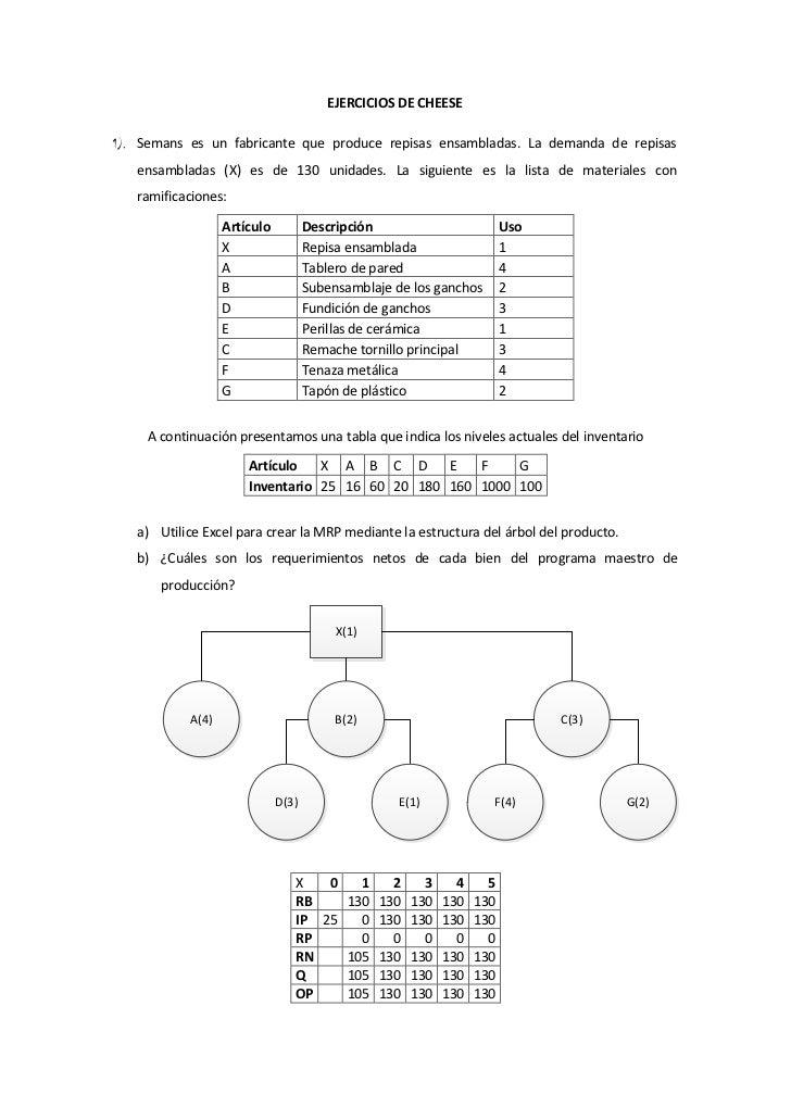 EJERCICIOS DE CHEESE1). Semans es un fabricante que produce repisas ensambladas. La demanda de repisas   ensambladas (X) e...