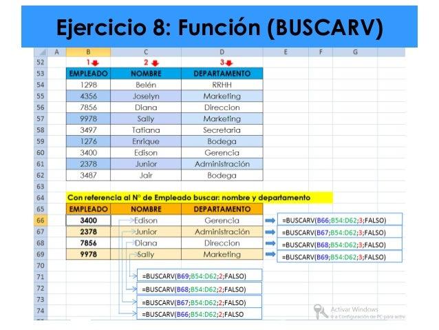 2016 En Espanol Excel Formulas - newhairstylesformen2014.com