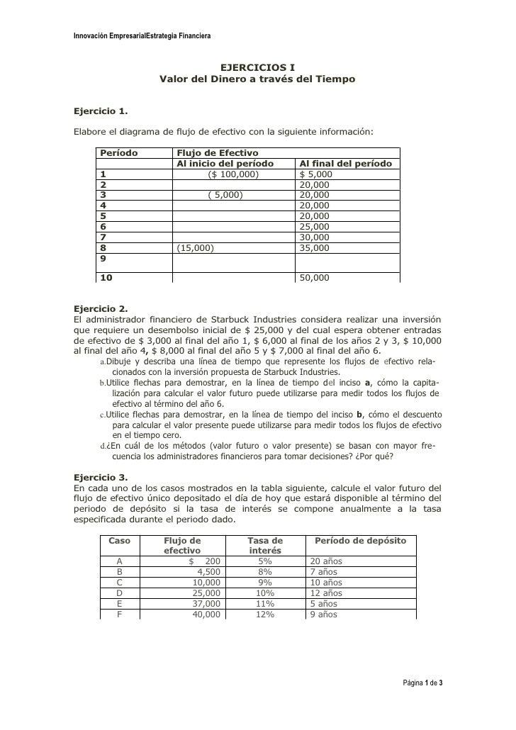 Innovación EmpresarialEstrategia Financiera                                         EJERCICIOS I                          ...