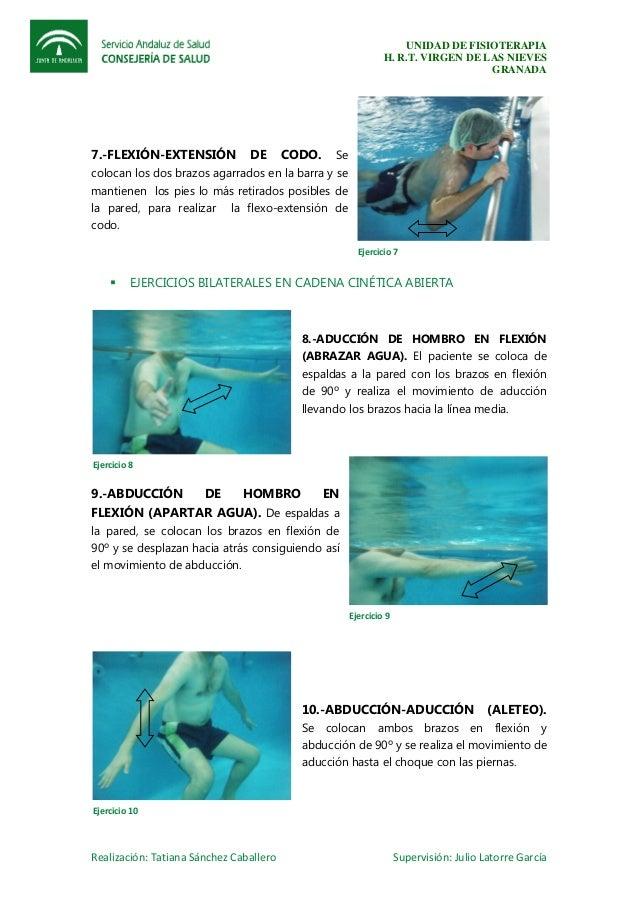 Ejercicios para hombros en piscina for Ejercicios en la piscina