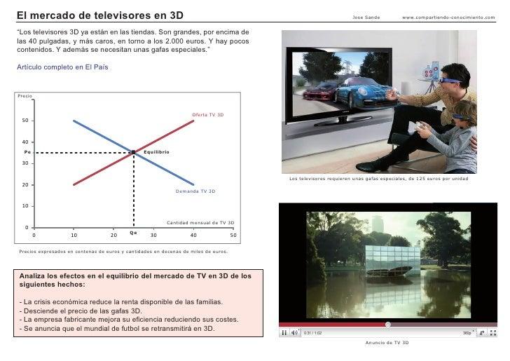 El mercado de televisores en 3D                                                                                    Jose Sa...
