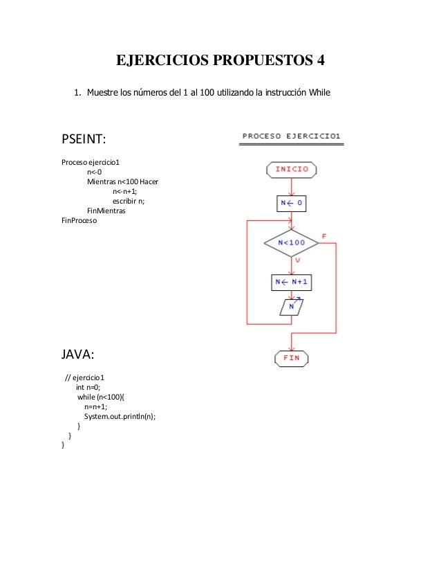 EJERCICIOS PROPUESTOS 4 1. Muestre los números del 1 al 100 utilizando la instrucción While  PSEINT: Proceso ejercicio1 n<...