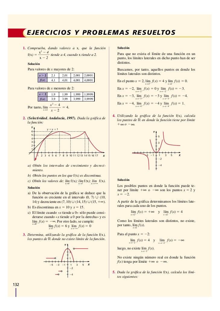 EJERCICIOS Y PROBLEMAS RESUELTOS      1. Comprueba, dando valores a x, que la función                                     ...