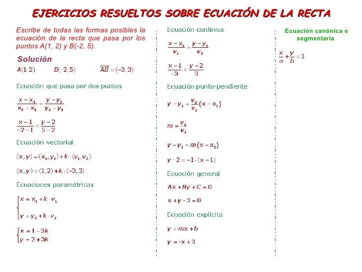 EJERCICIOS RESUELTOS SOBRE ECUACIÓN DE LA RECTA Escribe de todas las formas posibles la ecuación de la recta que pasa por ...