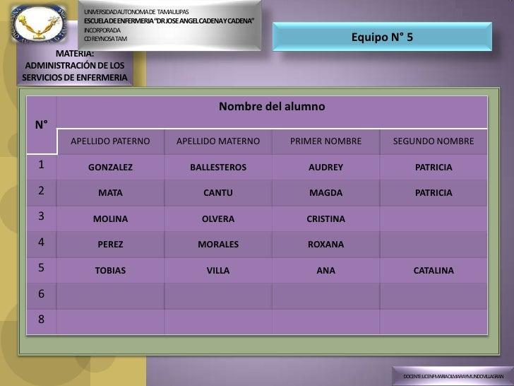 ORGANIZACION DE LOS SERVICIOS DE ENFERMERIA