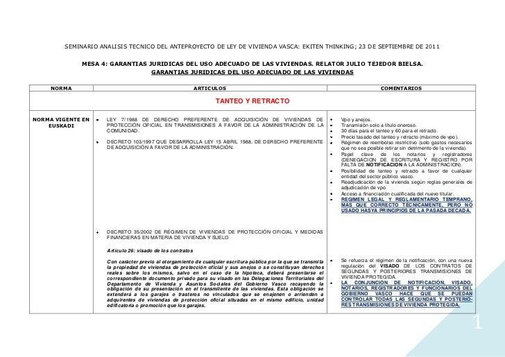 SEMINARIO ANALISIS TECNICO DEL ANTEPROYECTO DE LEY DE VIVIENDA VASCA: EKITEN THINKING; 23 DE SEPTIEMBRE DE 2011           ...