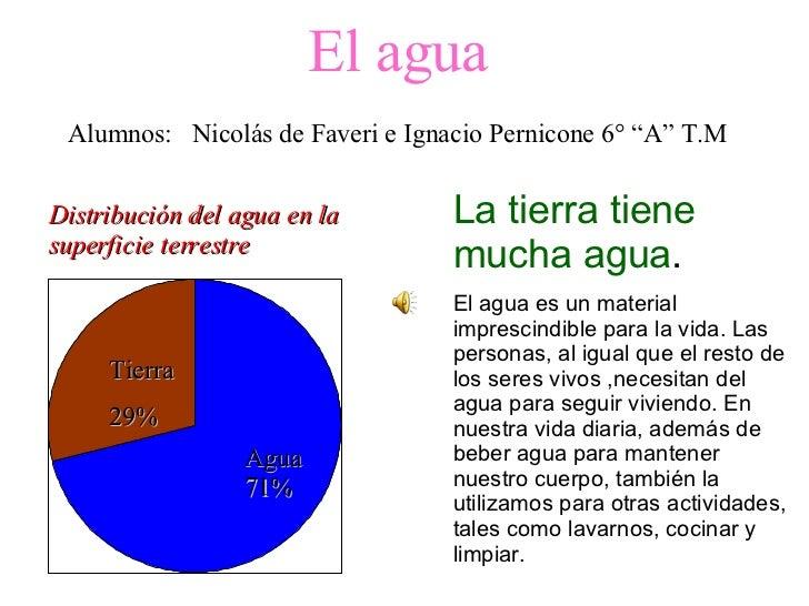 """El agua Alumnos:  Nicolás de Faveri e Ignacio Pernicone 6° """"A"""" T.M Tierra 29% Agua 71% Distribución del agua en la superfi..."""