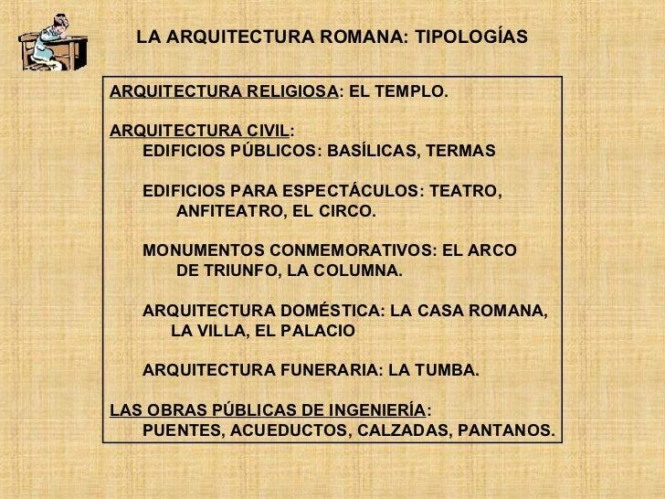 LA ARQUITECTURA ROMANA: TIPOLOGÍAS <ul><li>ARQUITECTURA RELIGIOSA : EL TEMPLO. </li></ul><ul><li>ARQUITECTURA CIVIL :  </l...