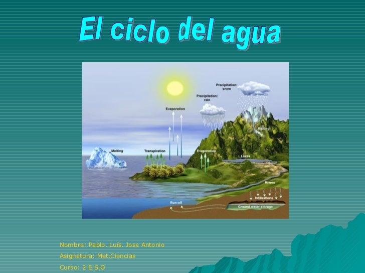 El ciclo del agua Nombre: Pablo. Luís. Jose Antonio  Asignatura: Met.Ciencias Curso: 2 E.S.O