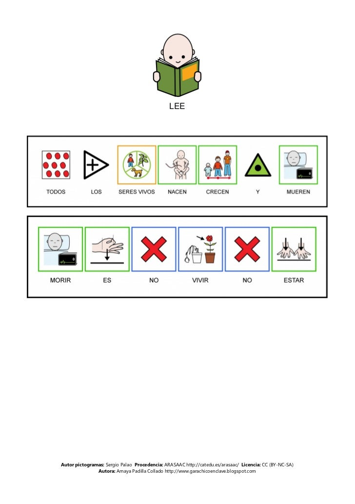 LEEAutor pictogramas: Sergio Palao Procedencia: ARASAAC http://catedu.es/arasaac/ Licencia: CC (BY-NC-SA)               Au...