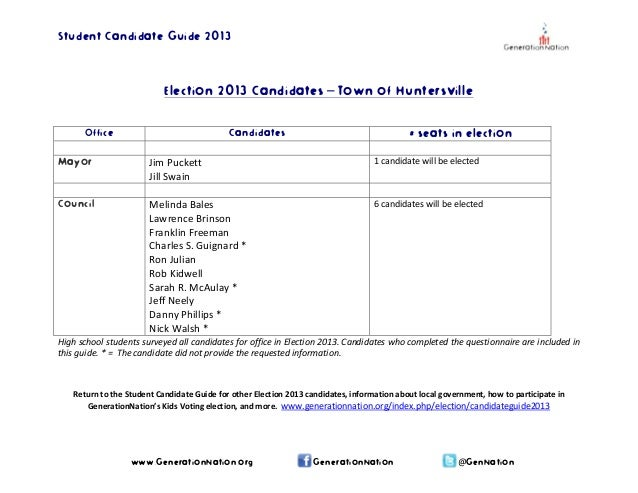 Student Candidate Guide 2013    Election 2013 Candidates–Town of Huntersville Office Mayor  Council  Candidates  Jim...