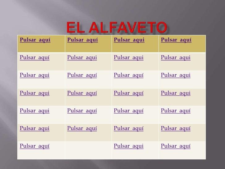 El alfaveto