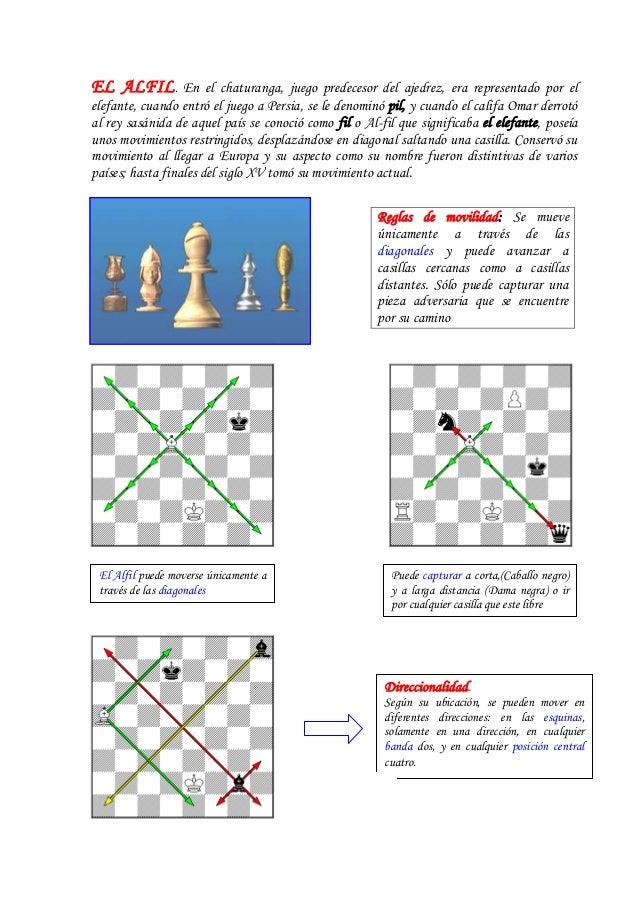 EL ALFIL. En  el chaturanga, juego predecesor del ajedrez, era representado por el elefante, cuando entró el juego a Persi...