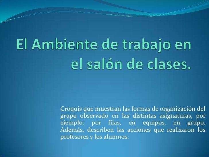 El Ambiente de trabajo en el salón de clases.<br />Croquis que muestran las formas de organización del grupo observado en ...
