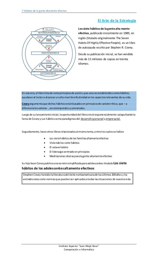 """7 Hábitos de la gentealtamente efectiva Instituto Superior """"Juan Mejía Baca"""" Computación e Informática El Arte de la Estra..."""