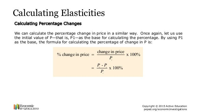 changes in prices There is an inverse relationship between price and quantity demand according  to the law of demand, as the own price of a good decreases, the quantity.