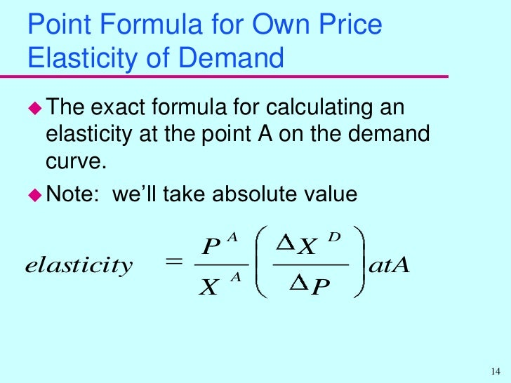 price elasticity essay The elasticity of supply basically means that how many products a supplier can supply as price changes.