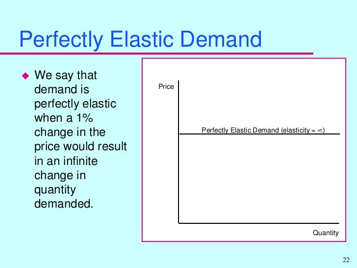 the use of price elasticity of supply economics essay The aim of this paper is to carry out an overview on the concept of elasticity in   the concept of elasticity which lies within the neoclassical economic theory   meanwhile, for the price elasticity of supply, the use of a plus or.