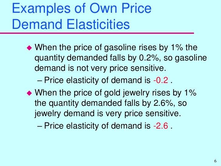 elasticity of demand and supply essay contest