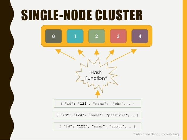 [IndexPatterns] Support cross cluster search by spalger ...