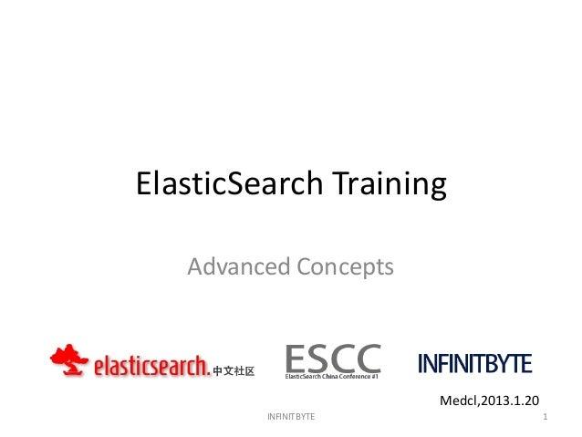 ElasticSearch Training#2 (advanced concepts)-ESCC#1