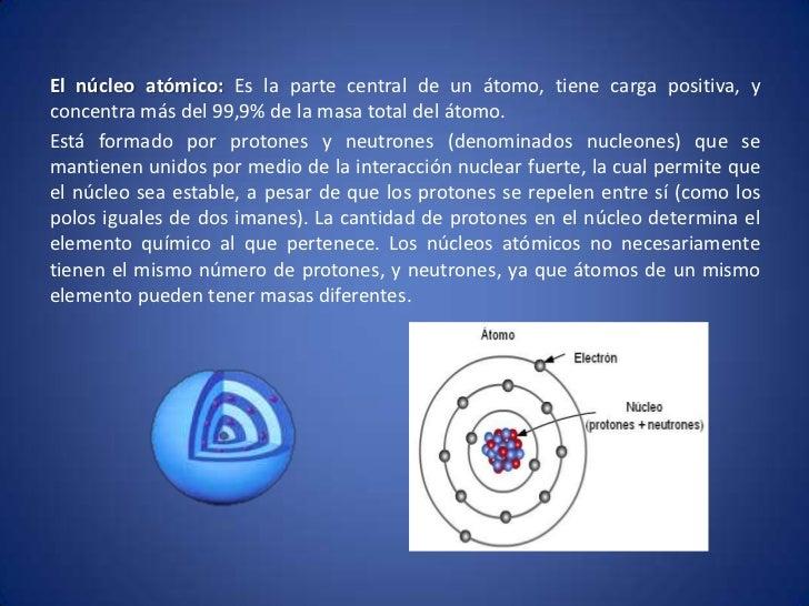 Resultado de imagen de La estructura del núcleo atómico