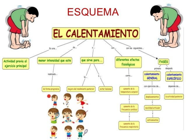 http://image.slidesharecdn.com/elcalentamiento-130116075952-phpapp02/95/el-calentamiento-en-educacin-fsica-ep-24-638.jpg?cb=1358323249