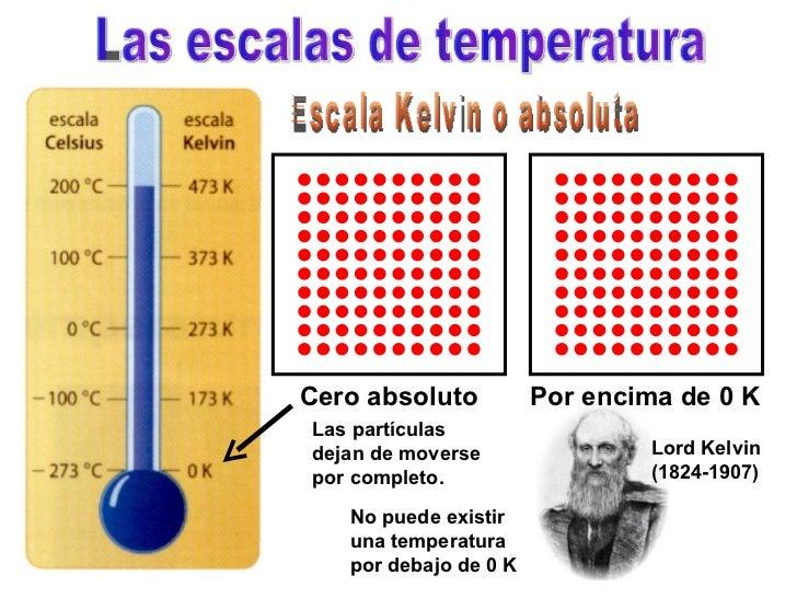 Las Escalas de Medicion Las Escalas de Temperatura