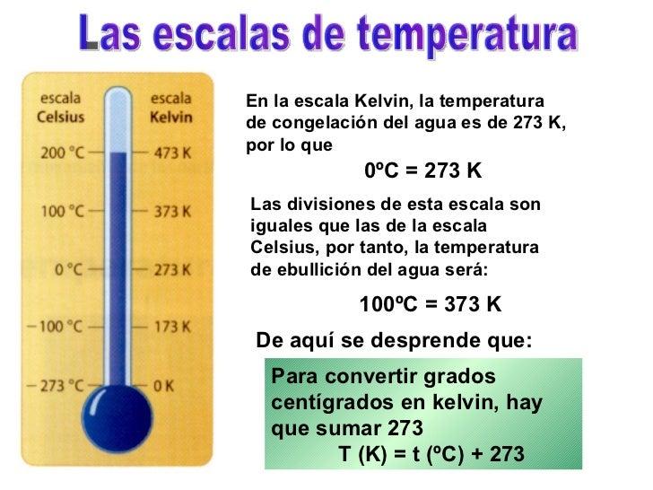 Las Escalas de Medicion Las Escalas de Temperatura en