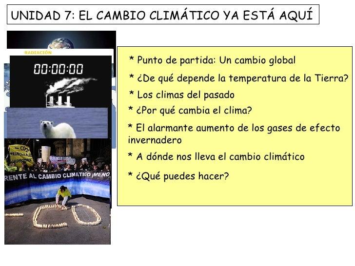 UNIDAD 7: EL CAMBIO CLIMÁTICO YA ESTÁ AQUÍ                * Punto de partida: Un cambio global                * ¿De qué de...