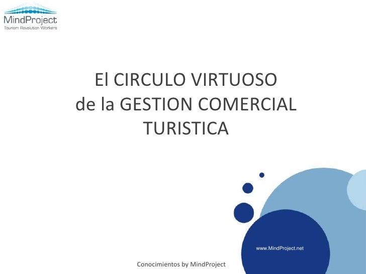 Company LOGO<br />El CIRCULO VIRTUOSO de la GESTION COMERCIALTURISTICA<br />www.MindProject.net<br />Conocimientos by Mind...