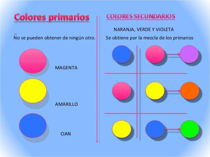 ¿que color se obtiene al mezclar el color azul y rojo