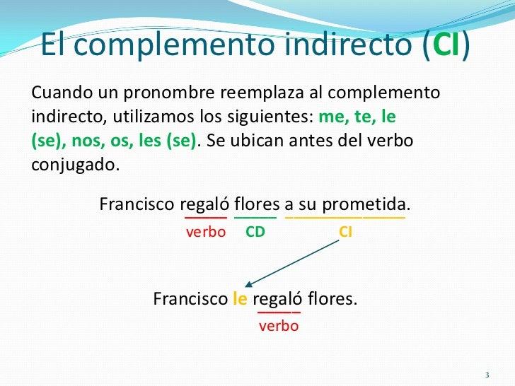 Los pronombres de complemento indirecto Flashcards