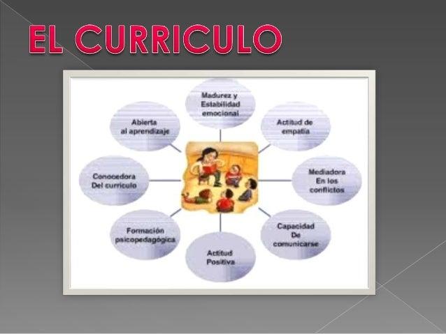 1. ¿Qué es el currículo? Es un objeto social en permanente construcción que sintetizan objetivos, contenidos y estrategias...