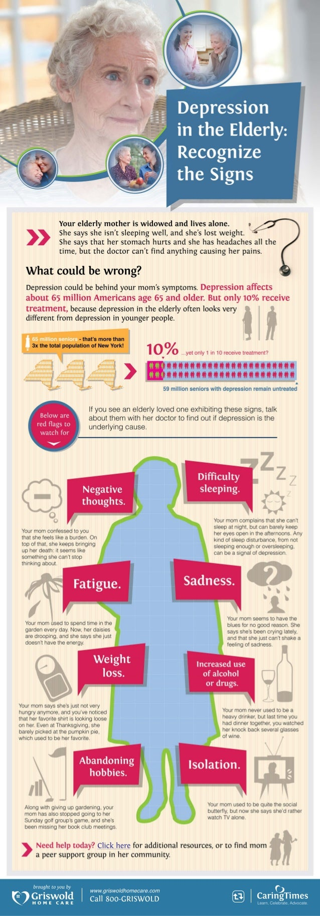 [INFOGRAPHIC] Depression in the Elderly: Recognize the Signs