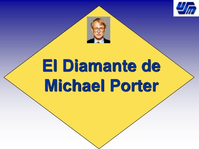 El Diamante de Michael Porter El Diamante de Michael Porter