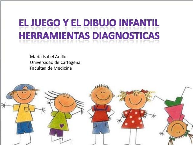 El dibujo como herramientadiagnosticaMaría Isabel AnilloUniversidad de CartagenaFacultad de Medicina