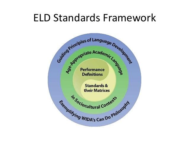 mnps wida eld standards framework presentation 2