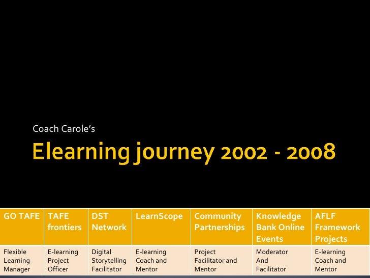 Elearning Journey 2002 - 2008