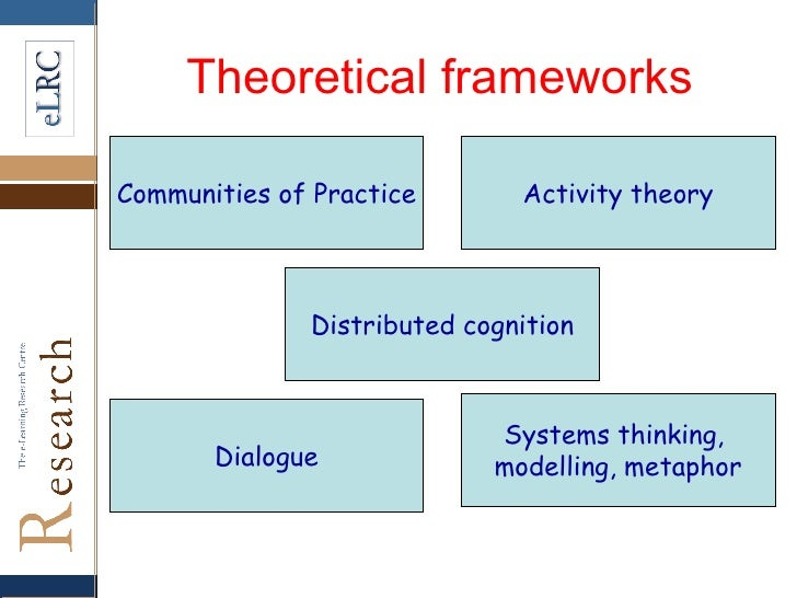 meaning of theoritical framework Theoretical constructs, concepts, and applications of the definition of theory should substantive theory is often used as a theoretical framework in.
