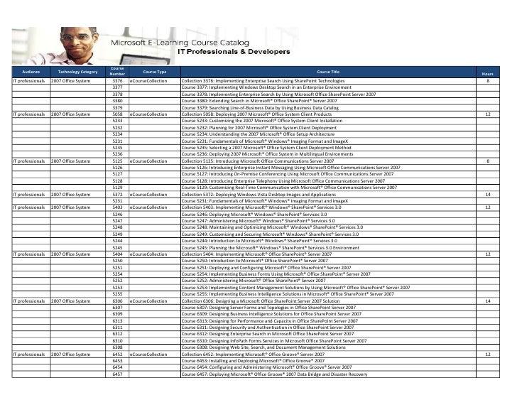 E Learning Catalog  - Servers, VS 2005, etc