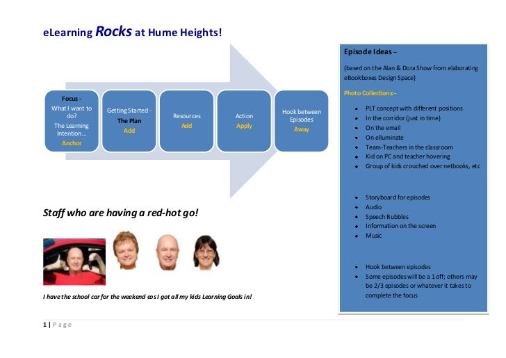 eLearning Rocks at Hume Heights!                                                                                          ...