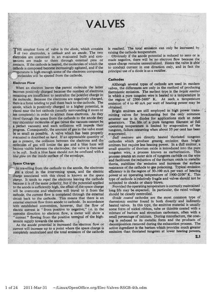 Electronic Valves, RSGB Handbook, 4th Edition (LQ)