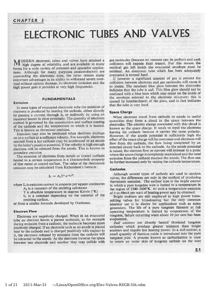 1 of 21   2011-Mar-31   ~/Linux/OpenOffice.org/Elec-Valves-RSGB-5th.odm