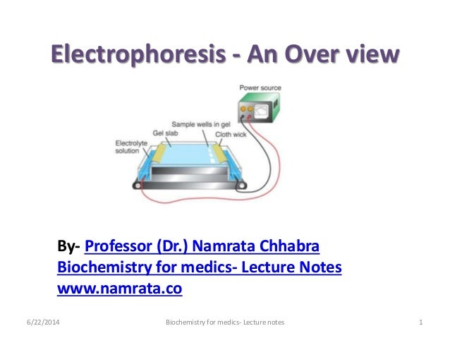 Electrophoresis - An Over view 6/22/2014 Biochemistry for medics- Lecture notes 1 By- Professor (Dr.) Namrata Chhabra Bioc...