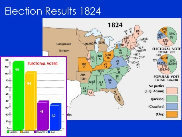 Election of 1824 a corrupt bargain